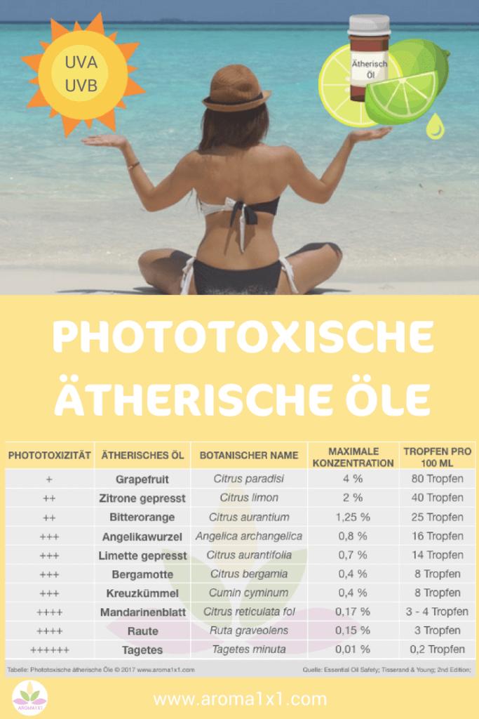 phototoxische ätherische öle